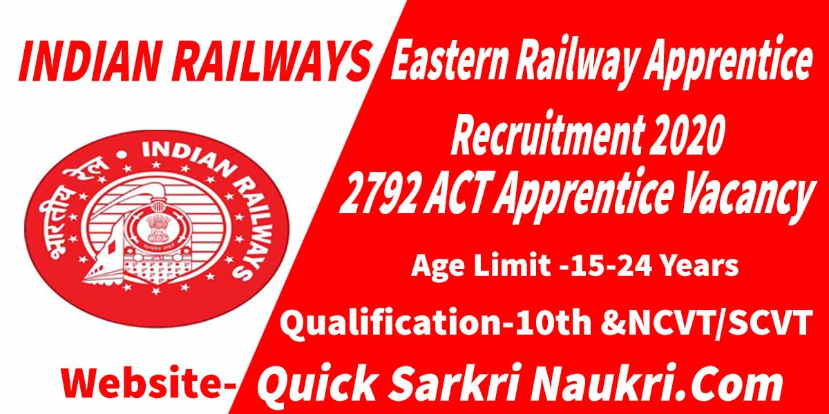 Eastern Railway Apprentice Recruitment 2020